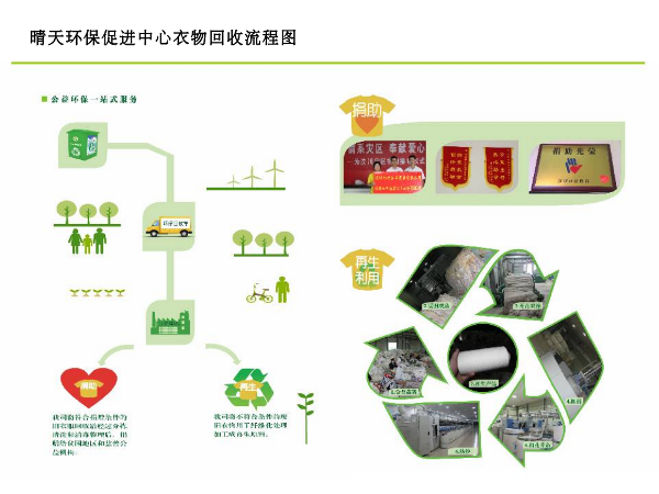NGO_SUNNY_ENVIRONMENTAL_PROTECTION_CENTER
